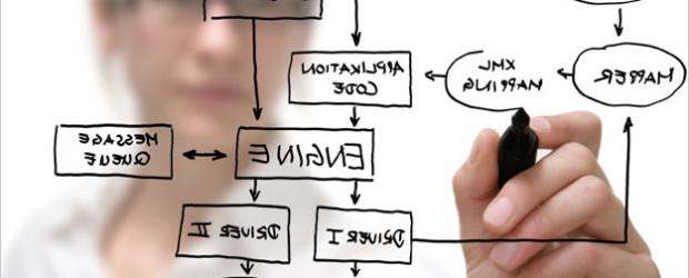 xml-web-services-api